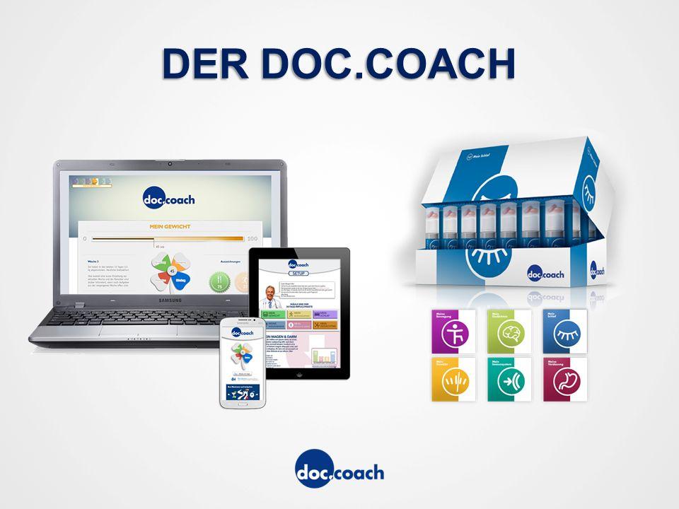 DER DOC.COACH