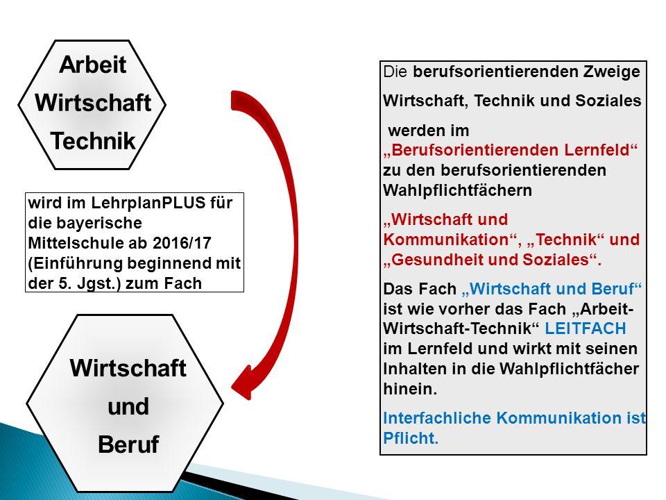 """Arbeit Wirtschaft Technik Wirtschaft und Beruf Lernfeld AWT im Lehrplan 2004 (läuft ab 2016 bis 2021 aus) + Arbeitspraktisches Pflichtfach """"Werken/textiles Gestalten in 5./6."""