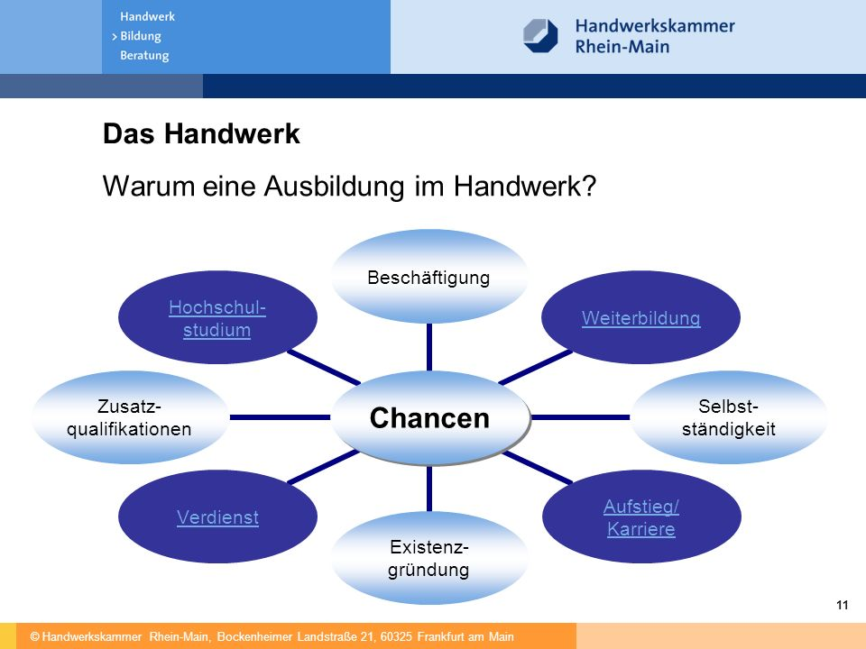 © Handwerkskammer Rhein-Main, Bockenheimer Landstraße 21, 60325 Frankfurt am Main 11 Das Handwerk Warum eine Ausbildung im Handwerk? Chancen Beschäfti