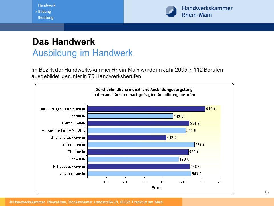 © Handwerkskammer Rhein-Main, Bockenheimer Landstraße 21, 60325 Frankfurt am Main 13 Das Handwerk Ausbildung im Handwerk Im Bezirk der Handwerkskammer