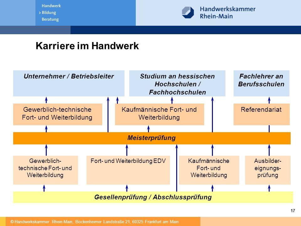 © Handwerkskammer Rhein-Main, Bockenheimer Landstraße 21, 60325 Frankfurt am Main 17 Karriere im Handwerk Kaufmännische Fort- und Weiterbildung Fort-
