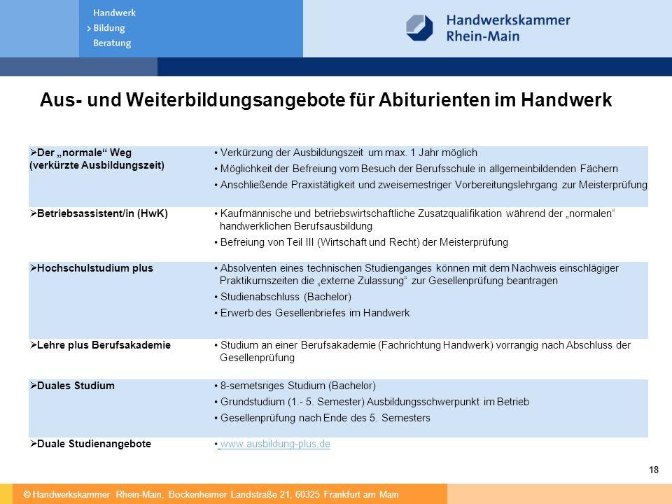 """© Handwerkskammer Rhein-Main, Bockenheimer Landstraße 21, 60325 Frankfurt am Main 18 Aus- und Weiterbildungsangebote für Abiturienten im Handwerk  Der """"normale Weg (verkürzte Ausbildungszeit) Verkürzung der Ausbildungszeit um max."""