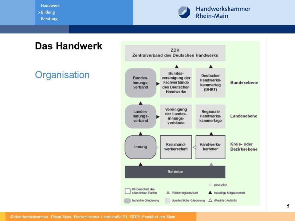© Handwerkskammer Rhein-Main, Bockenheimer Landstraße 21, 60325 Frankfurt am Main 5 Das Handwerk Organisation