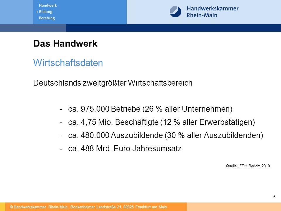 © Handwerkskammer Rhein-Main, Bockenheimer Landstraße 21, 60325 Frankfurt am Main 6 Das Handwerk Deutschlands zweitgrößter Wirtschaftsbereich -ca.