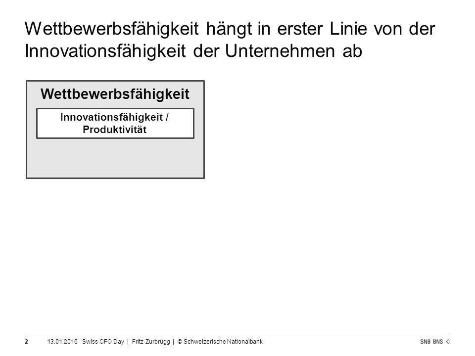 Der Franken ist weiterhin deutlich überbewertet 13.01.2016 Swiss CFO Day   Fritz Zurbrügg   © Schweizerische Nationalbank 13