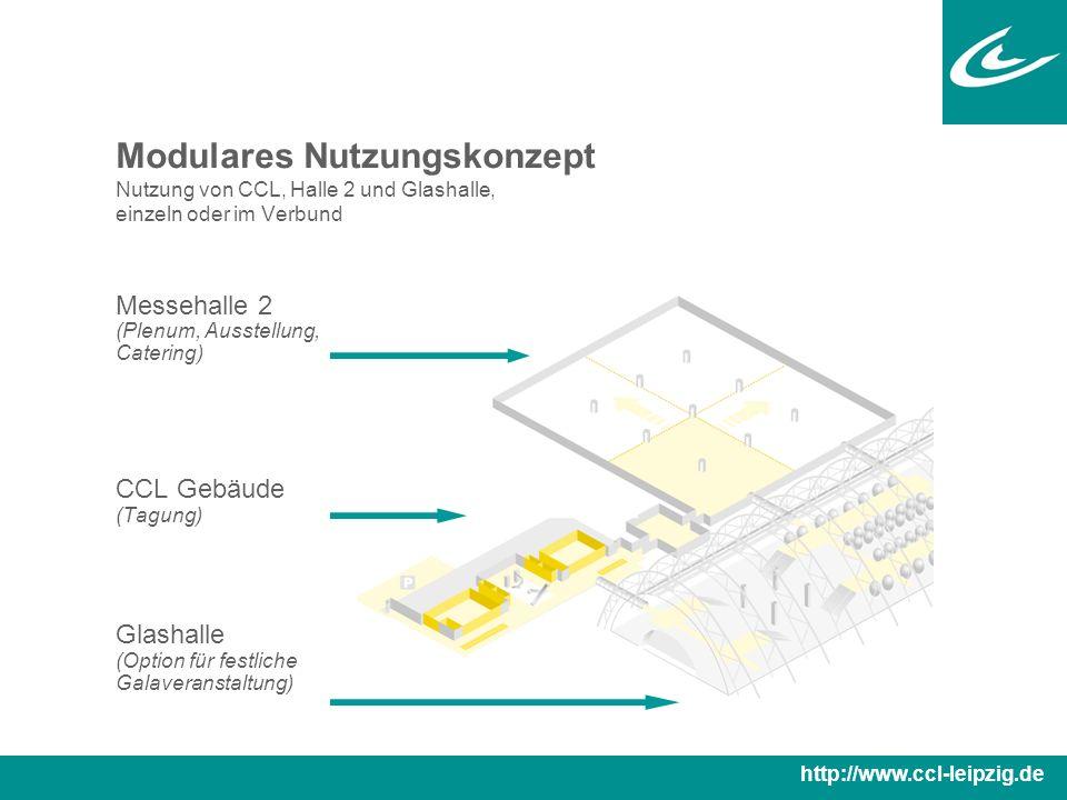 Modulares Nutzungskonzept Nutzung von CCL, Halle 2 und Glashalle, einzeln oder im Verbund Messehalle 2 (Plenum, Ausstellung, Catering) CCL Gebäude (Ta