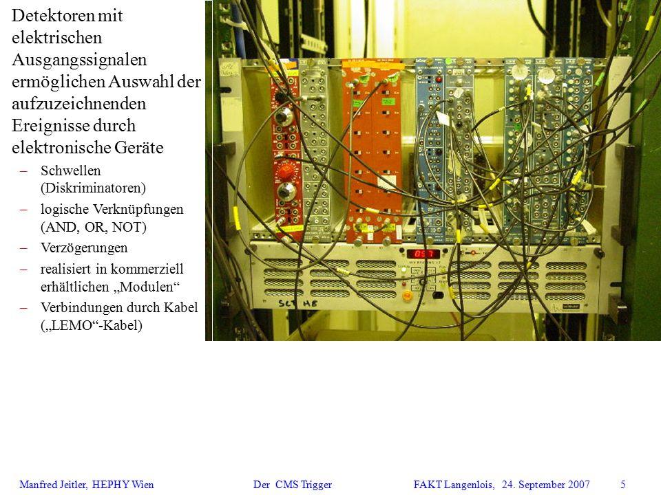Manfred Jeitler, HEPHY Wien Der CMS Trigger FAKT Langenlois, 24.