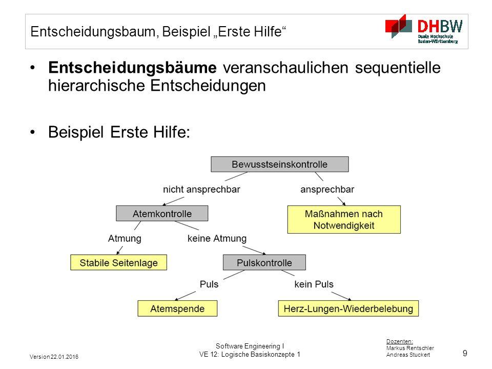 """9 Dozenten: Markus Rentschler Andreas Stuckert Version 22.01.2016 Software Engineering I VE 12: Logische Basiskonzepte 1 Entscheidungsbaum, Beispiel """""""