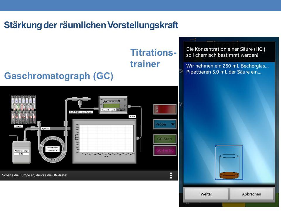 Stärkung der räumlichen Vorstellungskraft Gaschromatograph (GC) Titrations- trainer