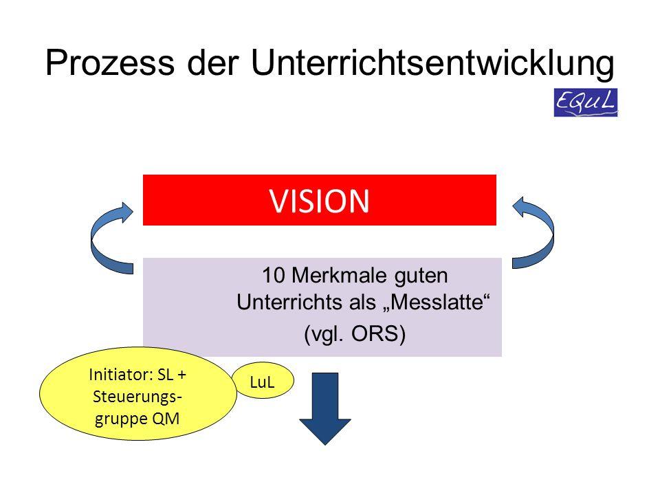 """Prozess der Unterrichtsentwicklung 10 Merkmale guten Unterrichts als """"Messlatte (vgl."""