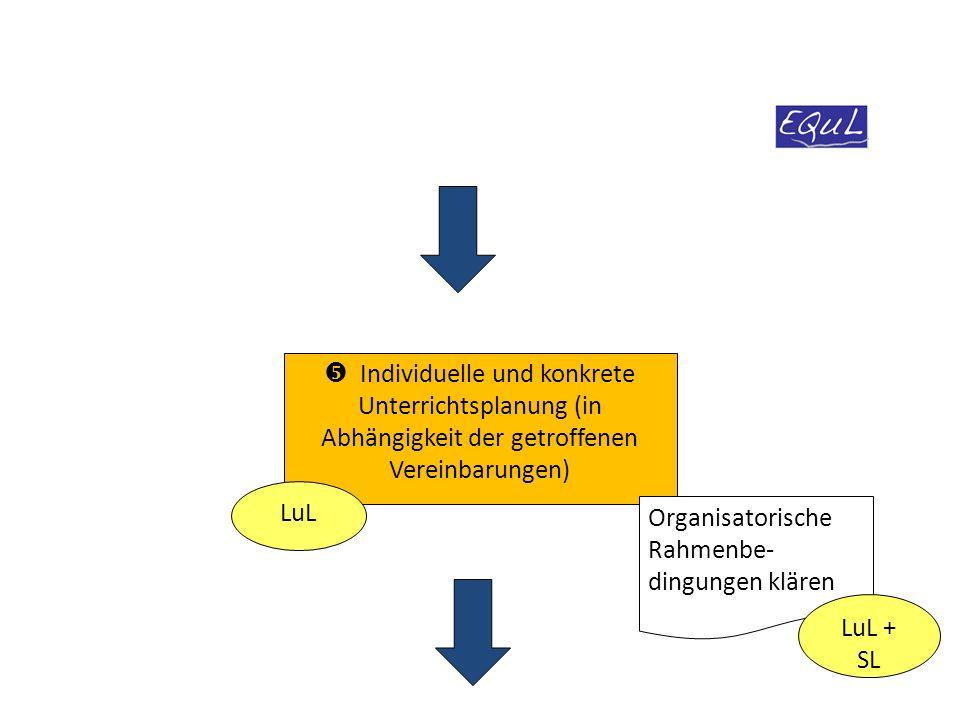  Individuelle und konkrete Unterrichtsplanung (in Abhängigkeit der getroffenen Vereinbarungen) LuL Organisatorische Rahmenbe- dingungen klären LuL + SL