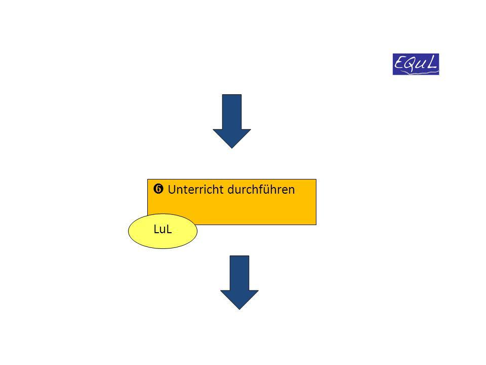  Unterricht evaluieren LuL + SuS Kernfrage: Hat sich der Unterricht im Sinne der angestrebten Ziele weiter entwickelt?
