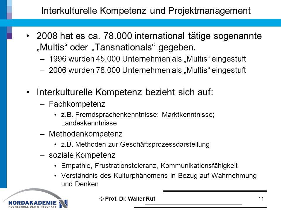 """Interkulturelle Kompetenz und Projektmanagement 2008 hat es ca. 78.000 international tätige sogenannte """"Multis"""" oder """"Tansnationals"""" gegeben. –1996 wu"""