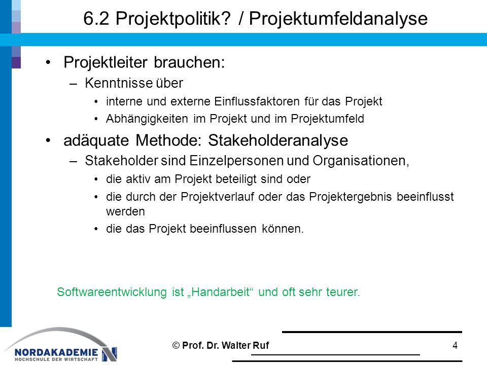 Stakeholderanalyse 5 Promotoren / Sponsoren –Personen, die den Innovationsprozess aktiv unterstützen.
