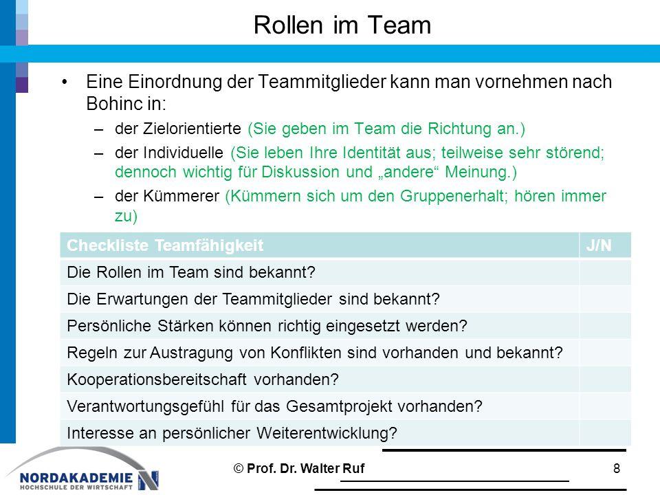 Rollen im Team Eine Einordnung der Teammitglieder kann man vornehmen nach Bohinc in: –der Zielorientierte (Sie geben im Team die Richtung an.) –der In