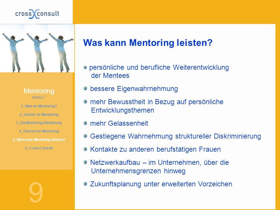 9 Was kann Mentoring leisten? persönliche und berufliche Weiterentwicklung der Mentees bessere Eigenwahrnehmung mehr Bewusstheit in Bezug auf persönli