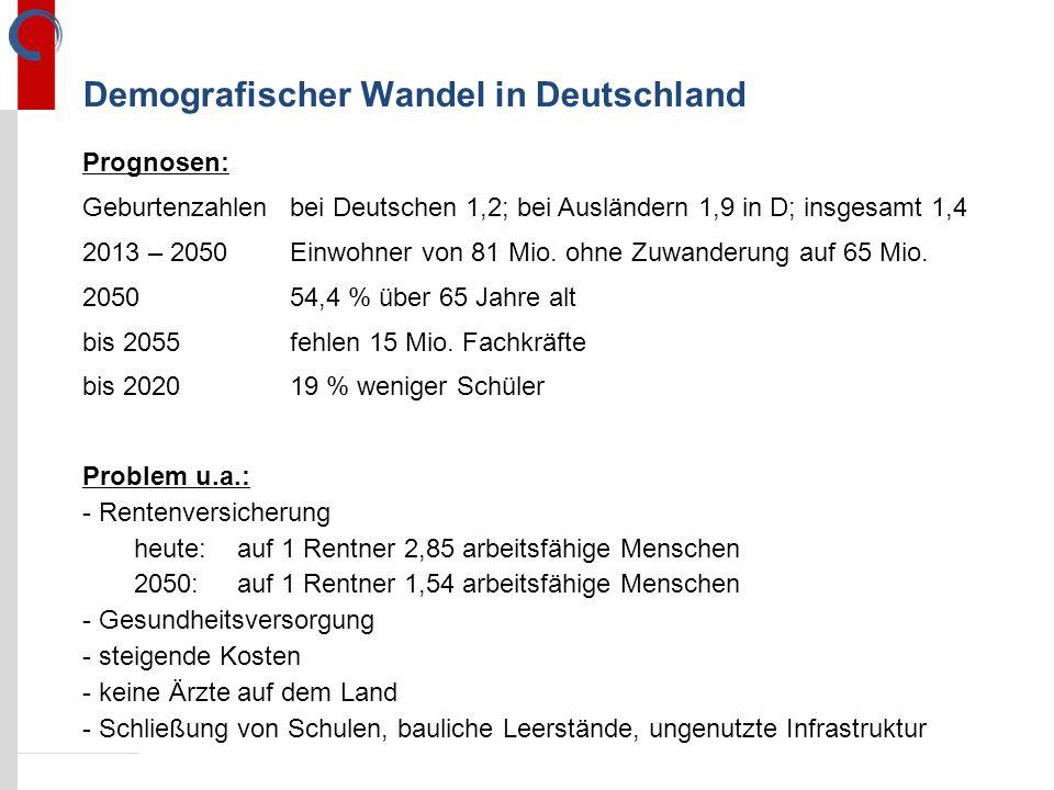 Demografischer Wandel in Deutschland Prognosen: Geburtenzahlen bei Deutschen 1,2; bei Ausländern 1,9 in D; insgesamt 1,4 2013 – 2050Einwohner von 81 Mio.
