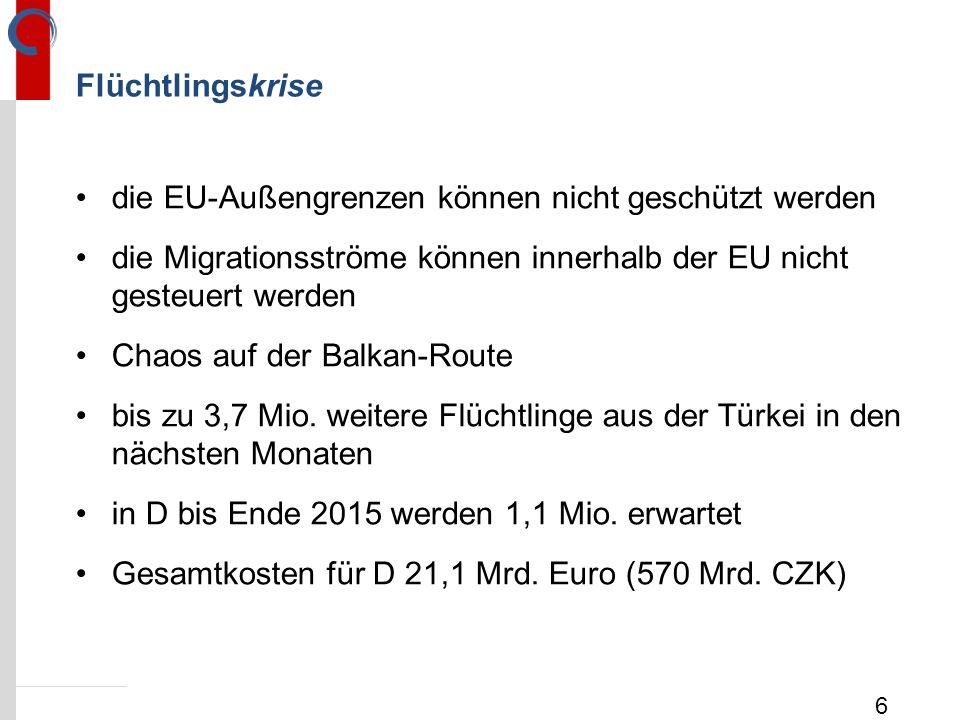 Flüchtlingskrise 6 die EU-Außengrenzen können nicht geschützt werden die Migrationsströme können innerhalb der EU nicht gesteuert werden Chaos auf der Balkan-Route bis zu 3,7 Mio.