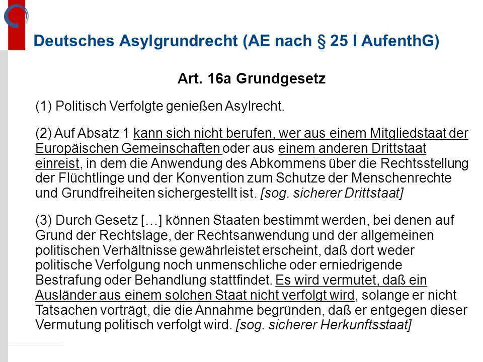 Deutsches Asylgrundrecht (AE nach § 25 I AufenthG) Art.