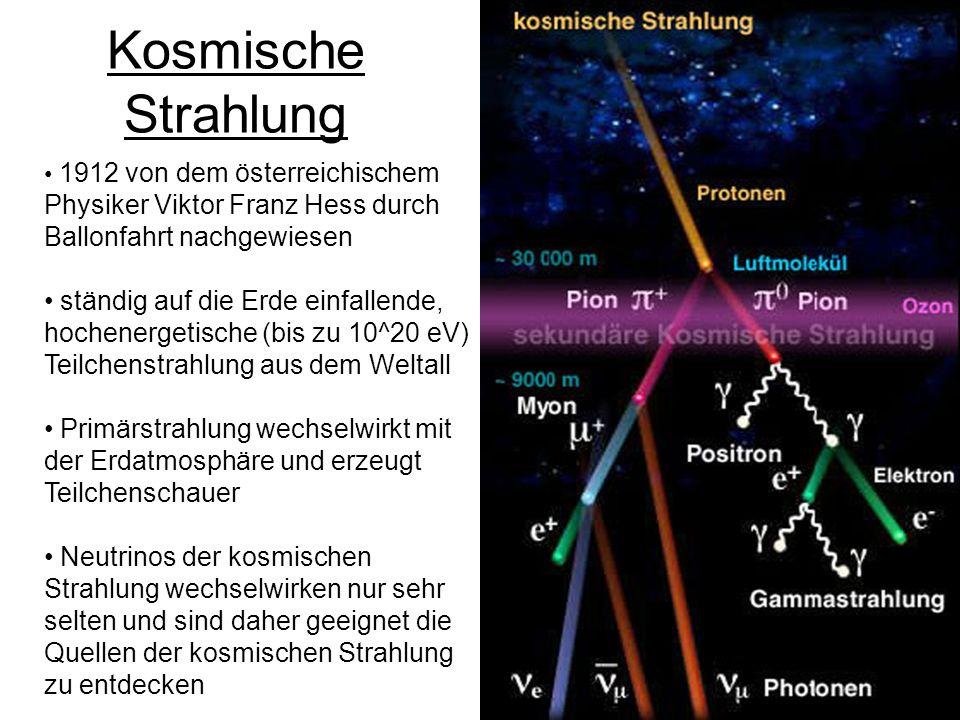 Kosmische Strahlung 1912 von dem österreichischem Physiker Viktor Franz Hess durch Ballonfahrt nachgewiesen ständig auf die Erde einfallende, hochener