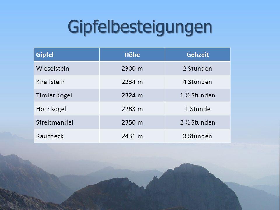 Gipfelbesteigungen GipfelHöheGehzeit Wieselstein2300 m2 Stunden Knallstein2234 m4 Stunden Tiroler Kogel2324 m1 ½ Stunden Hochkogel2283 m1 Stunde Strei
