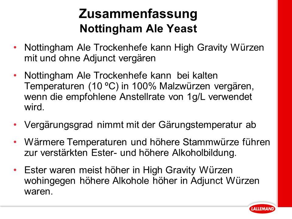 Zusammenfassung Nottingham Ale Yeast Nottingham Ale Trockenhefe kann High Gravity Würzen mit und ohne Adjunct vergären Nottingham Ale Trockenhefe kann bei kalten Temperaturen (10 ºC) in 100% Malzwürzen vergären, wenn die empfohlene Anstellrate von 1g/L verwendet wird.