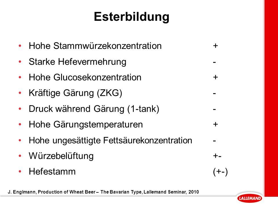 Esterbildung Hohe Stammwürzekonzentration+ Starke Hefevermehrung- Hohe Glucosekonzentration+ Kräftige Gärung (ZKG)- Druck während Gärung (1-tank)- Hohe Gärungstemperaturen + Hohe ungesättigte Fettsäurekonzentration - Würzebelüftung+- Hefestamm(+-) J.