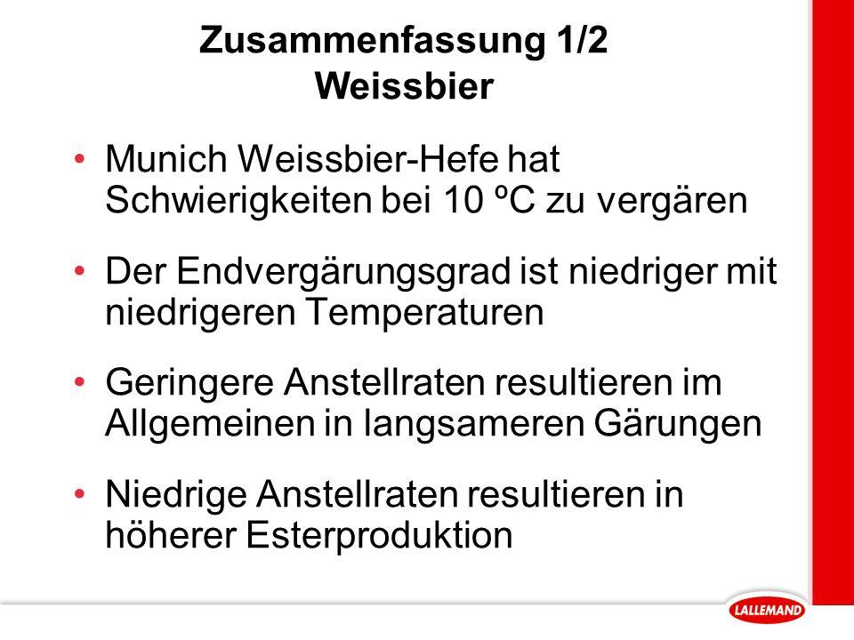Zusammenfassung 1/2 Weissbier Munich Weissbier-Hefe hat Schwierigkeiten bei 10 ºC zu vergären Der Endvergärungsgrad ist niedriger mit niedrigeren Temperaturen Geringere Anstellraten resultieren im Allgemeinen in langsameren Gärungen Niedrige Anstellraten resultieren in höherer Esterproduktion