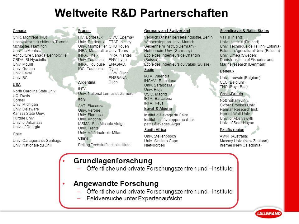 Weltweite R&D Partnerschaften USA North Carolina State Univ.