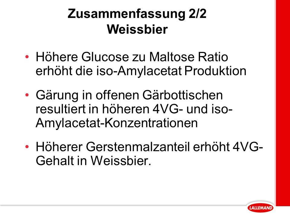 Zusammenfassung 2/2 Weissbier Höhere Glucose zu Maltose Ratio erhöht die iso-Amylacetat Produktion Gärung in offenen Gärbottischen resultiert in höheren 4VG- und iso- Amylacetat-Konzentrationen Höherer Gerstenmalzanteil erhöht 4VG- Gehalt in Weissbier.