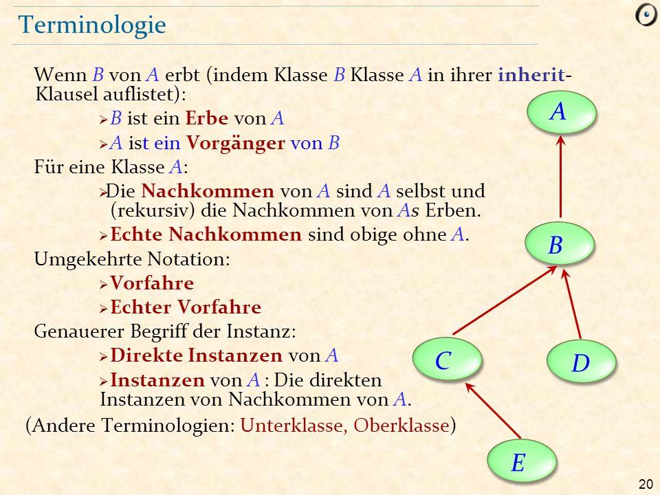 20 Terminologie Wenn B von A erbt (indem Klasse B Klasse A in ihrer inherit- Klausel auflistet):  B ist ein Erbe von A  A ist ein Vorgänger von B Für eine Klasse A:  Die Nachkommen von A sind A selbst und (rekursiv) die Nachkommen von As Erben.