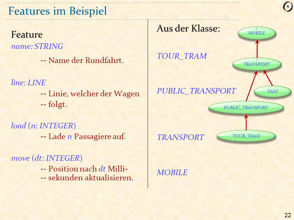 22 Features im Beispiel Feature name: STRING -- Name der Rundfahrt. line: LINE -- Linie, welcher der Wagen -- folgt. load (n: INTEGER) -- Lade n Passa