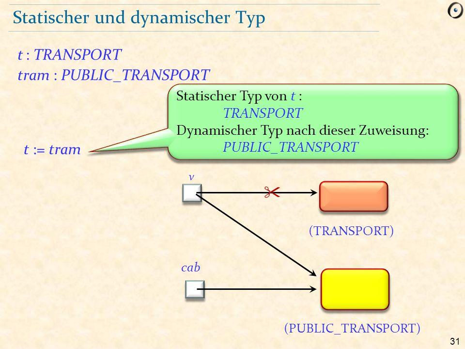 31 Statischer und dynamischer Typ t : TRANSPORT tram : PUBLIC_TRANSPORT (TRANSPORT) (PUBLIC_TRANSPORT) v cab t := tram Statischer Typ von t : TRANSPORT Dynamischer Typ nach dieser Zuweisung: PUBLIC_TRANSPORT 