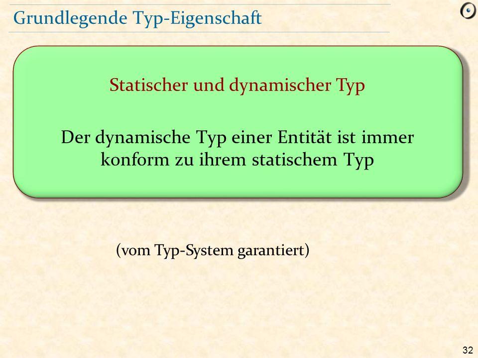 32 Grundlegende Typ-Eigenschaft Statischer und dynamischer Typ Der dynamische Typ einer Entität ist immer konform zu ihrem statischem Typ (vom Typ-System garantiert)