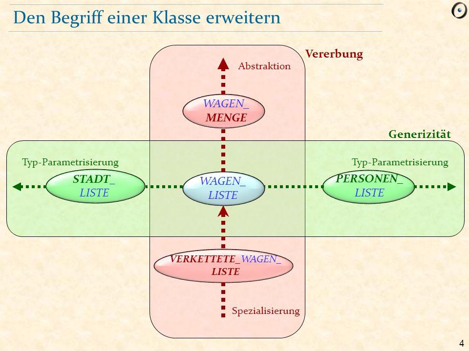 4 Den Begriff einer Klasse erweitern WAGEN_ LISTE VERKETTETE_WAGEN_ LISTE WAGEN_ MENGE STADT _ LISTE PERSONEN_ LISTE Abstraktion Spezialisierung Typ-P