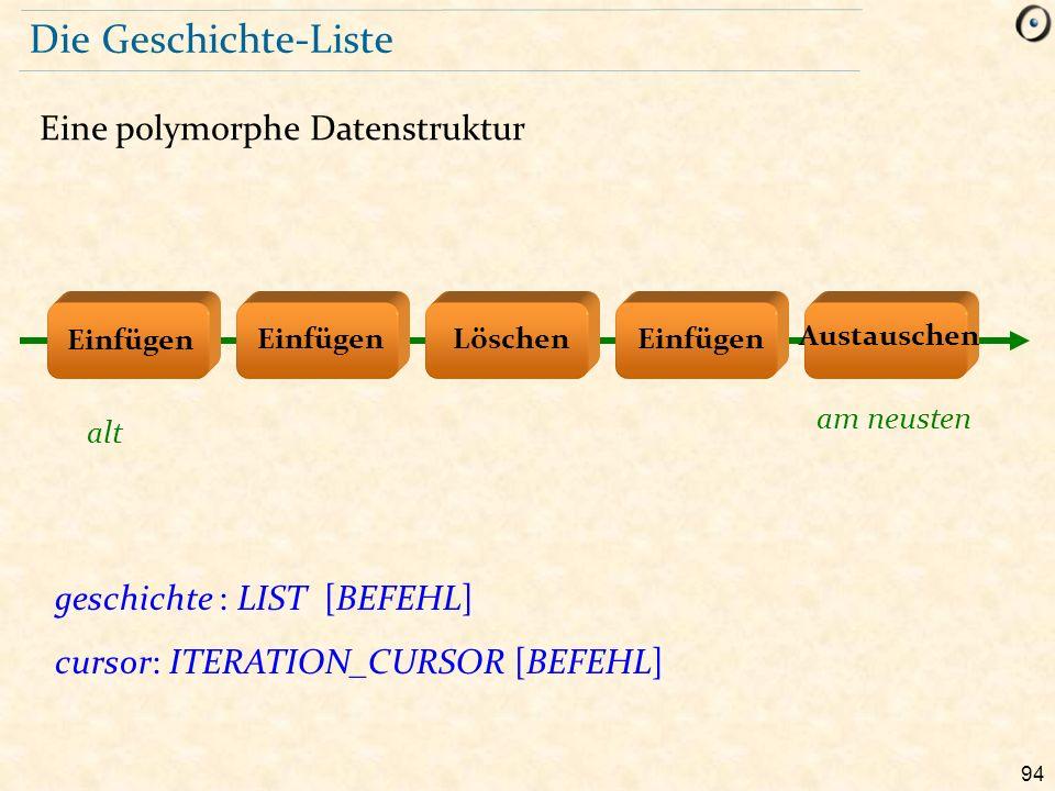 94 Die Geschichte-Liste Eine polymorphe Datenstruktur geschichte : LIST [BEFEHL] cursor: ITERATION_CURSOR [BEFEHL] Löschen Austauschen Einfügen alt am neusten