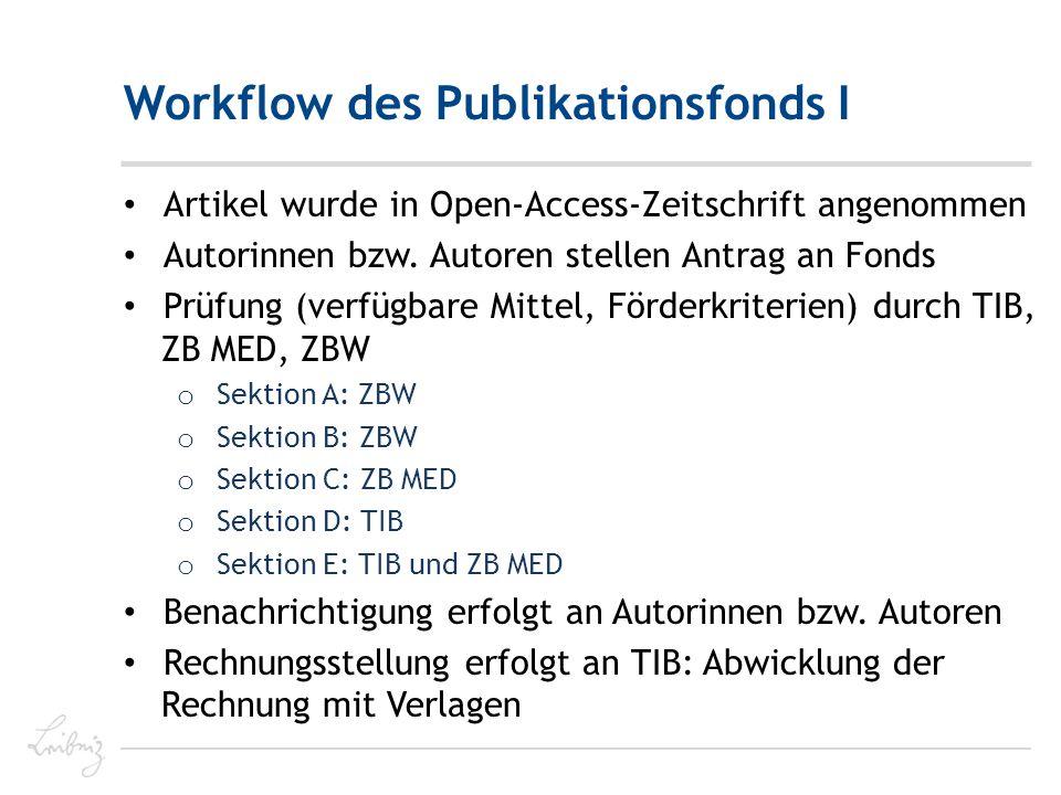 Workflow des Publikationsfonds I Artikel wurde in Open-Access-Zeitschrift angenommen Autorinnen bzw.
