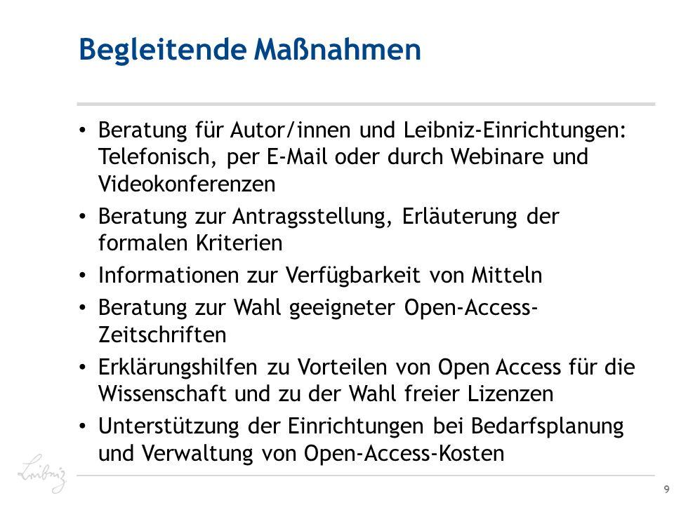 Begleitende Maßnahmen Beratung für Autor/innen und Leibniz-Einrichtungen: Telefonisch, per E-Mail oder durch Webinare und Videokonferenzen Beratung zur Antragsstellung, Erläuterung der formalen Kriterien Informationen zur Verfügbarkeit von Mitteln Beratung zur Wahl geeigneter Open-Access- Zeitschriften Erklärungshilfen zu Vorteilen von Open Access für die Wissenschaft und zu der Wahl freier Lizenzen Unterstützung der Einrichtungen bei Bedarfsplanung und Verwaltung von Open-Access-Kosten 9