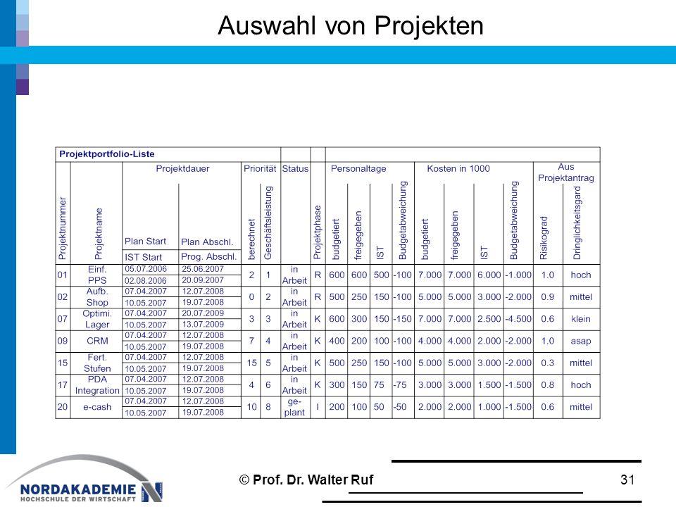 Auswahl von Projekten 31© Prof. Dr. Walter Ruf