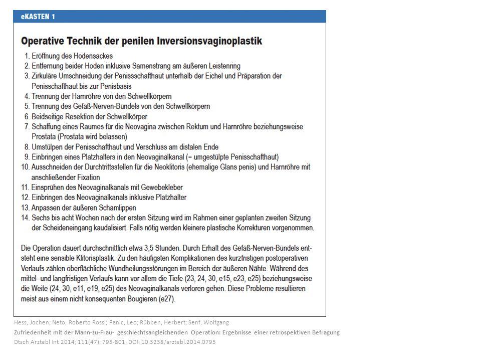 Hess, Jochen; Neto, Roberto Rossi; Panic, Leo; Rübben, Herbert; Senf, Wolfgang Zufriedenheit mit der Mann-zu-Frau- geschlechtsangleichenden Operation: