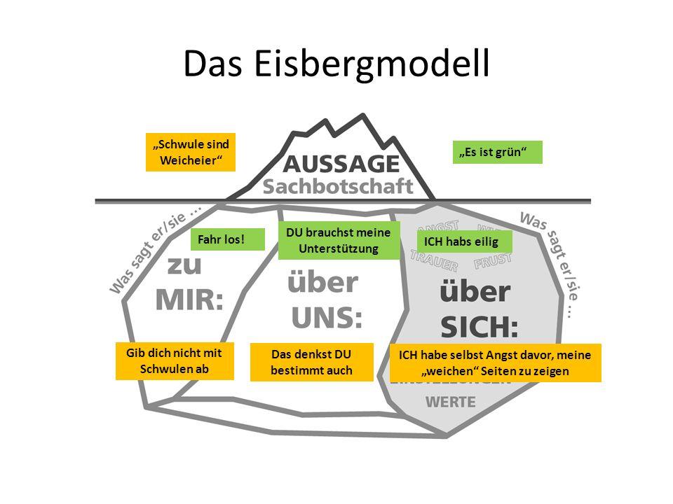 """Das Eisbergmodell """"Es ist grün"""" ICH habs eilig ICH habe selbst Angst davor, meine """"weichen"""" Seiten zu zeigen DU brauchst meine Unterstützung Fahr los!"""