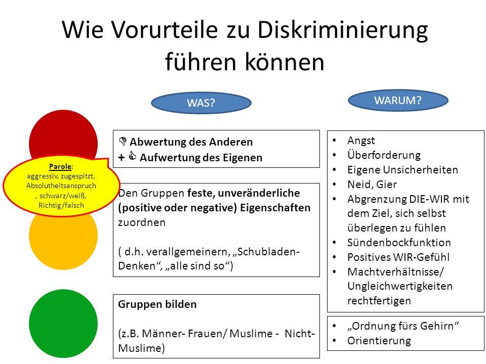 """Wie Vorurteile zu Diskriminierung führen können Gruppen bilden (z.B. Männer- Frauen/ Muslime - Nicht- Muslime) """"Ordnung fürs Gehirn"""" Orientierung Den"""