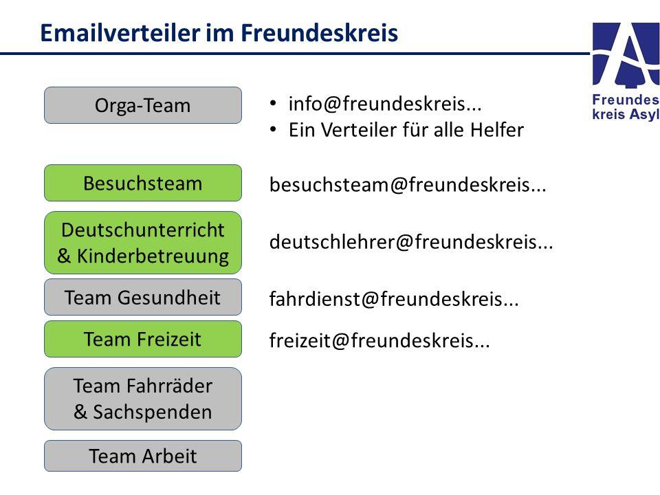 Emailverteiler im Freundeskreis Deutschunterricht & Kinderbetreuung Besuchsteam Team Freizeit Team Arbeit Orga-Team Team Gesundheit Team Fahrräder & Sachspenden info@freundeskreis...