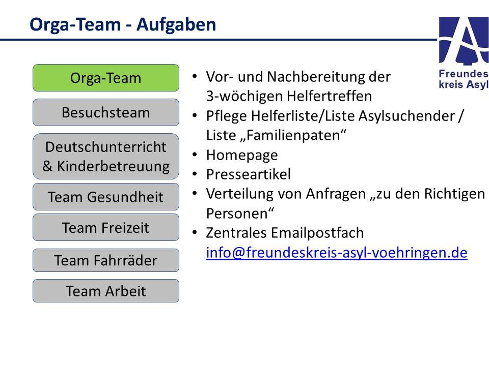 Orga-Team - Aufgaben Deutschunterricht & Kinderbetreuung Besuchsteam Team Freizeit Team Arbeit Orga-Team Team Gesundheit Team Fahrräder Vor- und Nachb