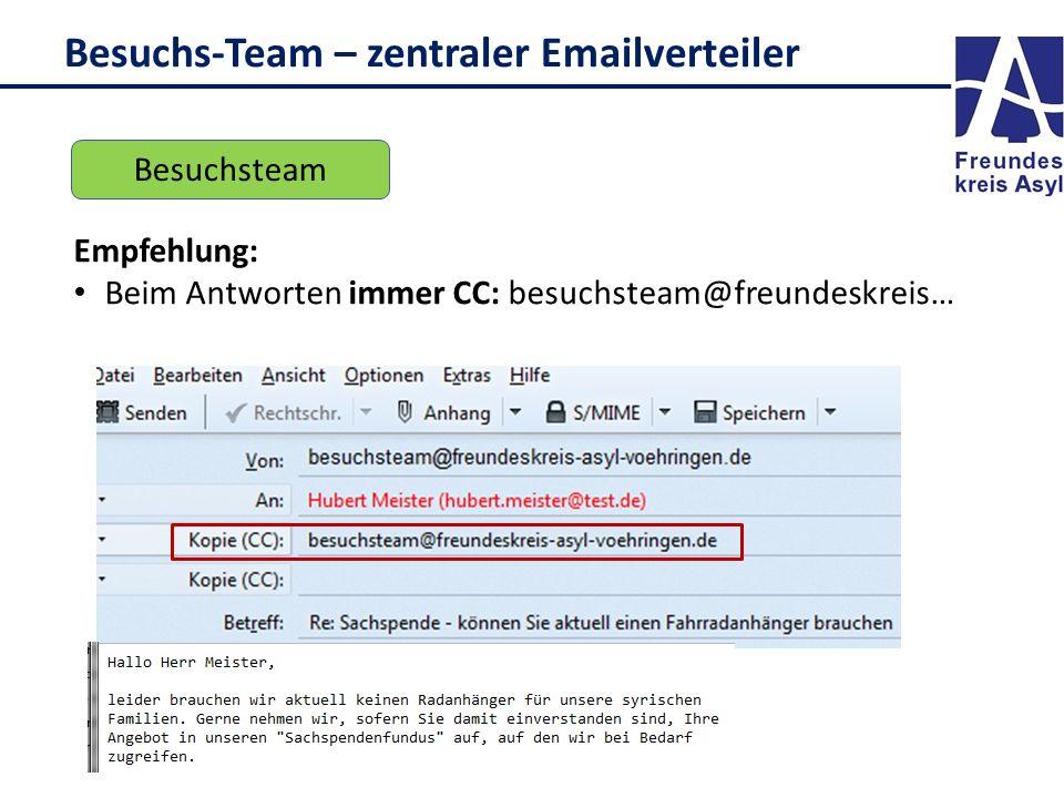 Besuchs-Team – zentraler Emailverteiler Besuchsteam Empfehlung: Beim Antworten immer CC: besuchsteam@freundeskreis…