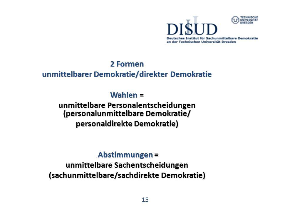 15 2 Formen unmittelbarer Demokratie/direkter Demokratie Wahlen = unmittelbare Personalentscheidungen (personalunmittelbare Demokratie/ personaldirekte Demokratie) Abstimmungen = Abstimmungen = unmittelbare Sachentscheidungen (sachunmittelbare/sachdirekte Demokratie)