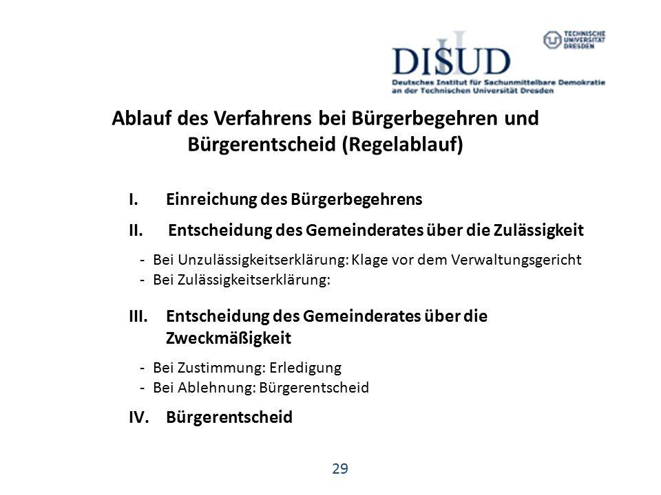 Ablauf des Verfahrens bei Bürgerbegehren und Bürgerentscheid (Regelablauf) 29 I.Einreichung des Bürgerbegehrens II.