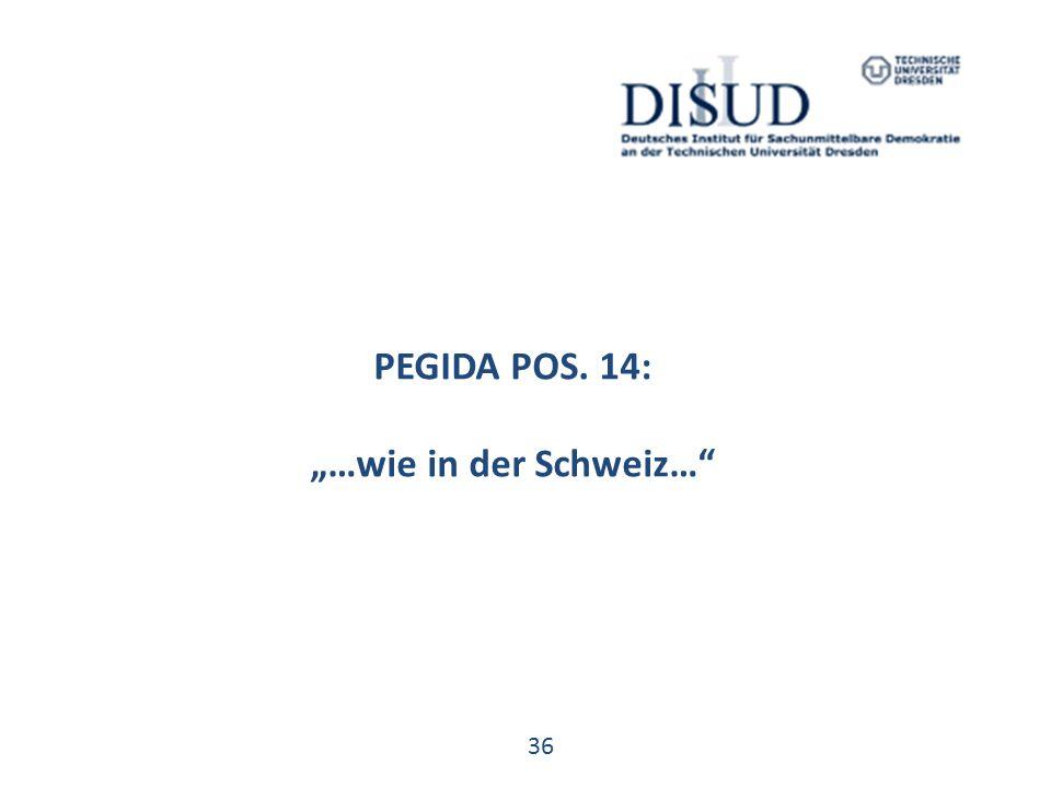 """36 PEGIDA POS. 14: """"…wie in der Schweiz…"""