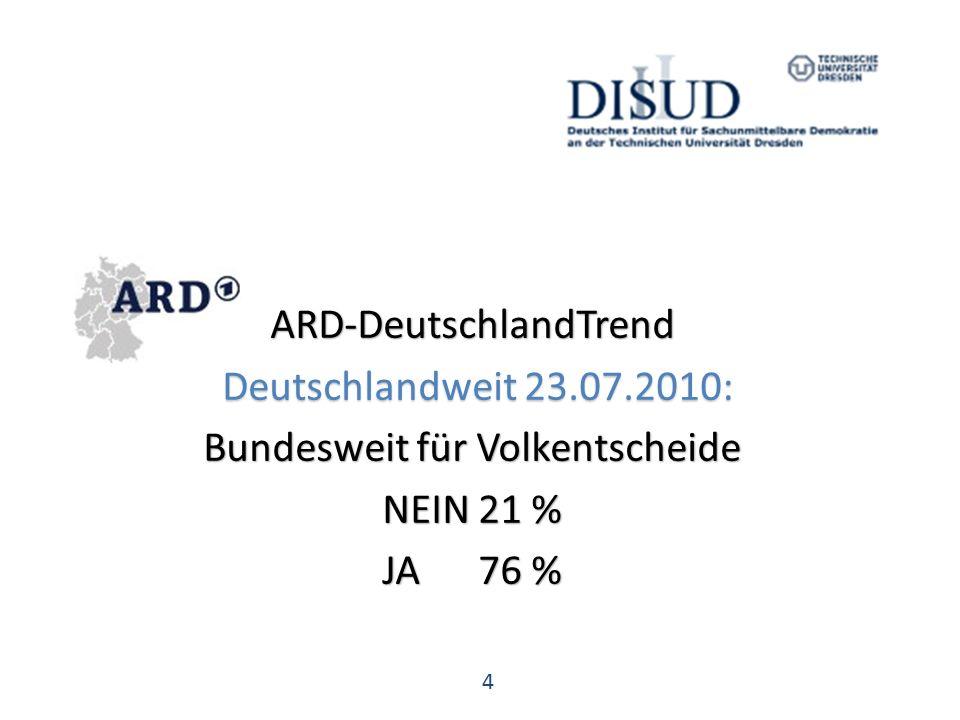 4 ARD-DeutschlandTrend Deutschlandweit 23.07.2010: Deutschlandweit 23.07.2010: Bundesweit für Volkentscheide NEIN 21 % JA 76 %