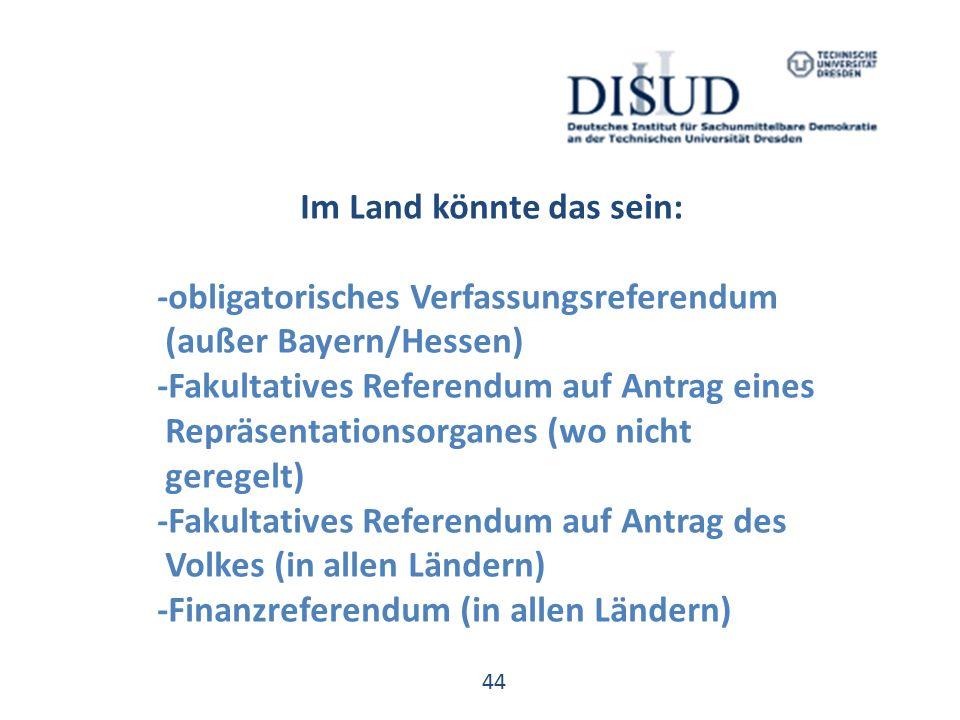 44 Im Land könnte das sein: -obligatorisches Verfassungsreferendum (außer Bayern/Hessen) -Fakultatives Referendum auf Antrag eines Repräsentationsorganes (wo nicht geregelt) -Fakultatives Referendum auf Antrag des Volkes (in allen Ländern) -Finanzreferendum (in allen Ländern)